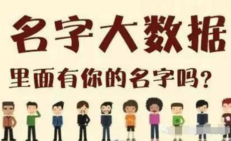 中国最多的10个姓名出炉!快查一下你的名字中了没