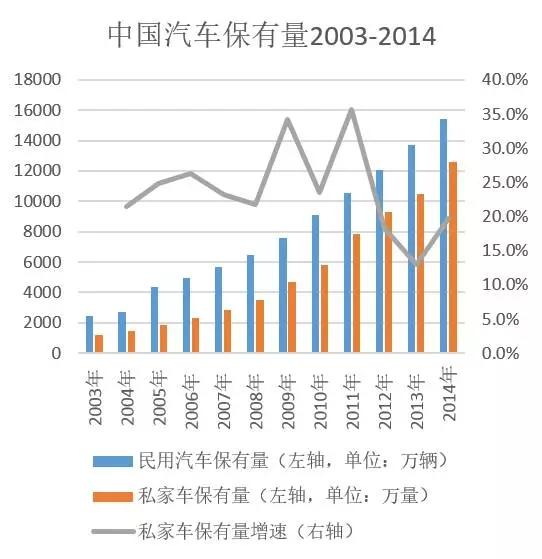 中国每年新增人口数量_割韭菜 的经纪业务发展模式走到了尽头
