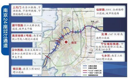 江苏拟再增9座跨江通道 最密集处2公里一处通道