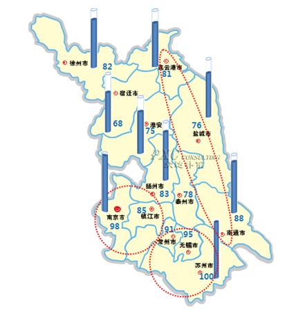 2013江苏薪酬苏州领跑南京第二 无锡和常州位列三四