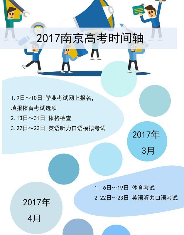 2017南京高考时间轴