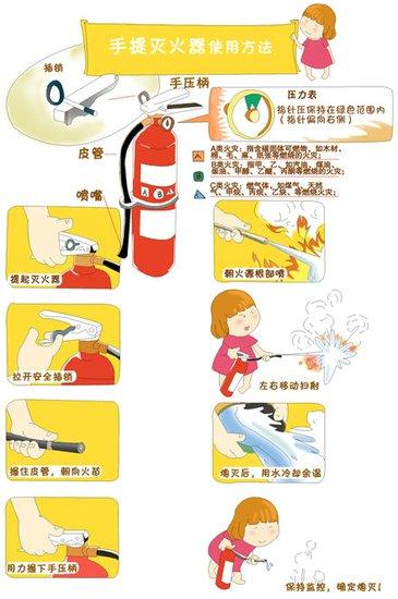 消防器材 灭火器