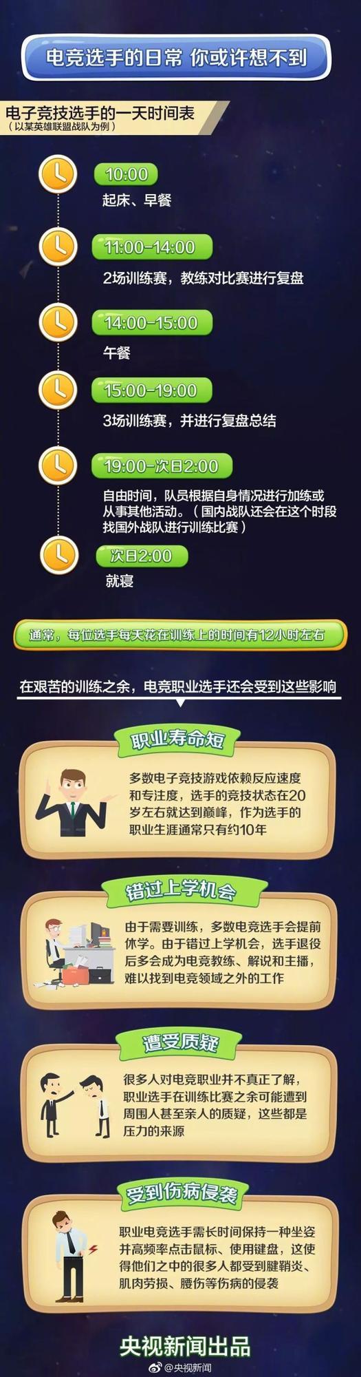 央视新闻助力电竞国家队出征亚运会 发布长图介绍电竞
