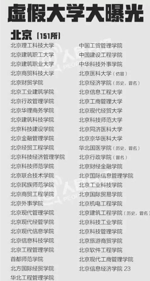 """教育局发布正规高校名单 曝光381所""""野鸡大学"""""""