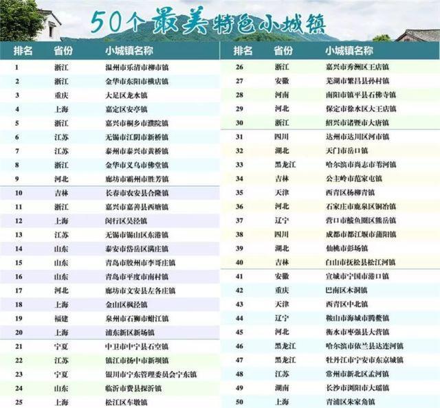 江苏这些特色小镇上榜全国50强 常州市新北区孟河镇获最美特色小城镇