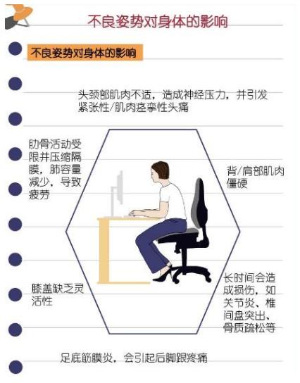 美女会计工作时坐姿不正确 颈椎僵硬差点瘫痪