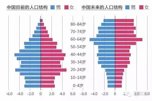 我国人口现状的基本特点_我国 人口 现状的基本特点是① 人口 基数大② 人口