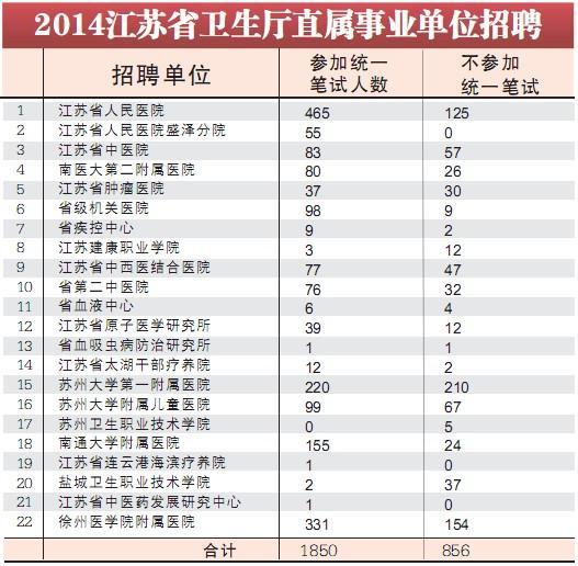 地方直属事业单位_赤峰市直属事业单位_武警总部直属支队领导