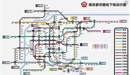 南京8条地铁最新进展在这里 哪条最先开通?