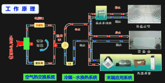 空调二联供阔盛ppr复合纤维管成最佳空调管道