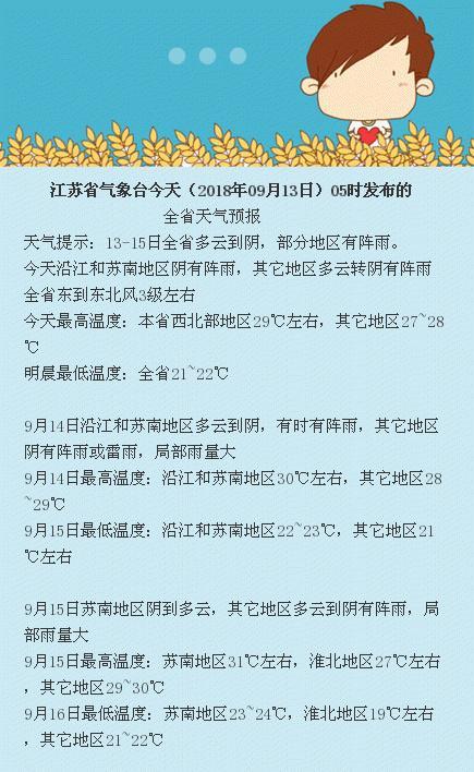 江苏未来几天江苏多阵雨 周末最高温将达32℃