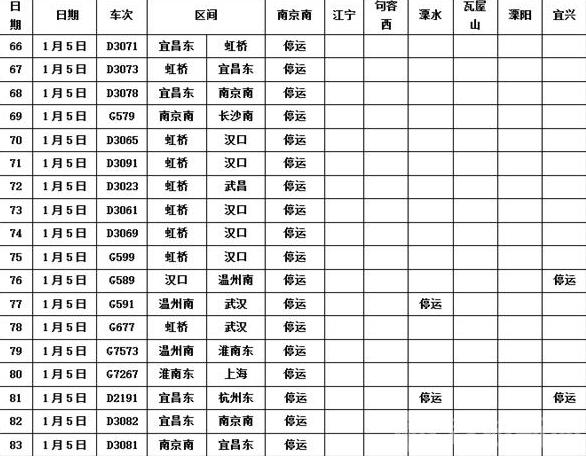 受雨雪天气影响 南京南站发布1月5日停运列车通告