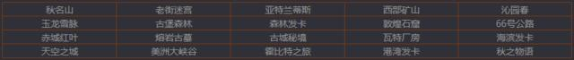 QQ飞车2017全民争霸赛秋季赛江苏赛区正式开启