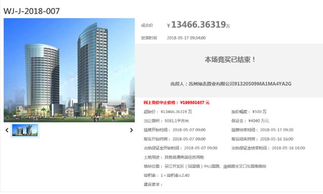 绿地底价竞得江南华府旁商住地块 楼面价6178.8元/㎡