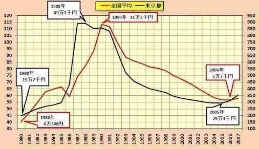 华西村人均收入_韩国2018人均收入