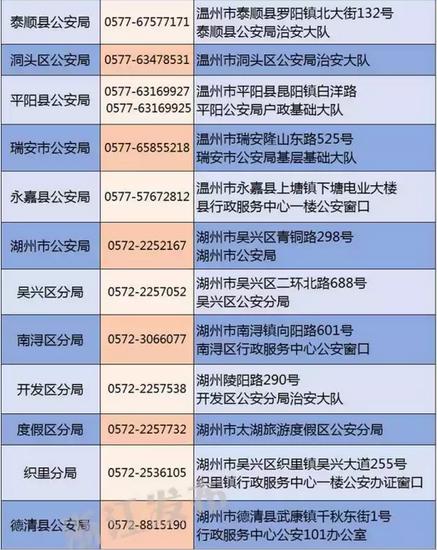 关于浙江落户、迁户问题 省公安厅有答复