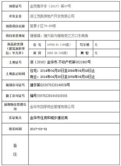 金预售许字(2017)第07号 丽景小区7#~9#楼
