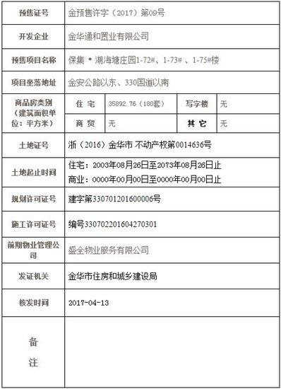 保集·湖海塘庄园取得金预售许字(2017)第09号