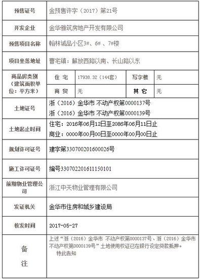 翰林诚品取得金预售许字(2017)第18号