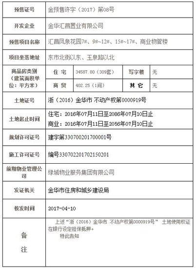 凤凰一品取得金预售许字(2017)第08号