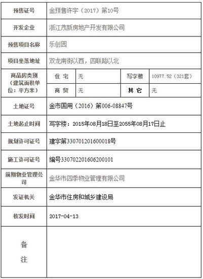 茂新乐创园取得金预售许字(2017)第10号