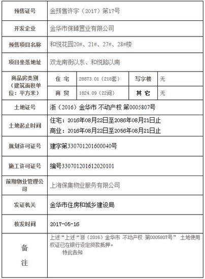 保集海塘府取得金预售许字(2017)第17号