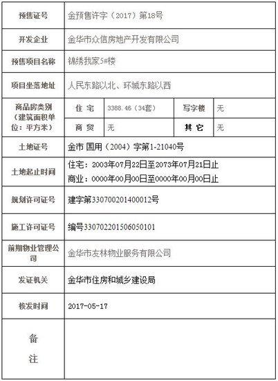 锦绣我家取得金预售许字(2017)第18号