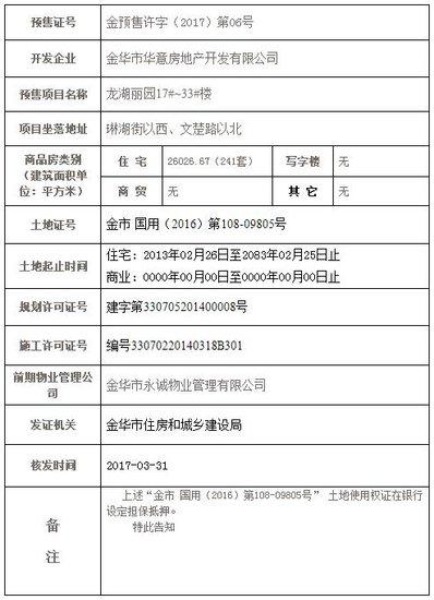 金预售许字(2017)第06号 龙湖丽园17#~33#楼
