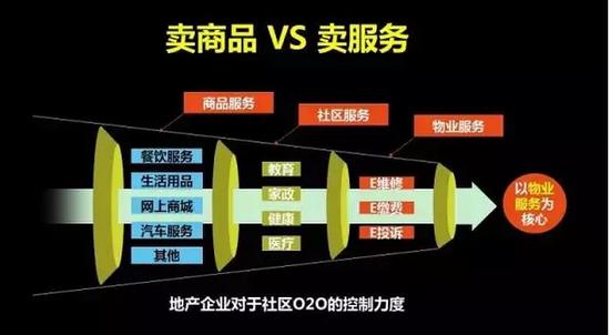 肆虐2015年中国房地产的12个关键词