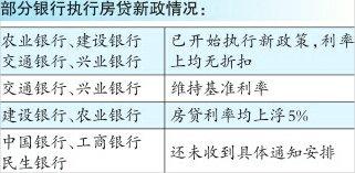 济南多家银行执行房贷新政 部分放开第三套房贷款