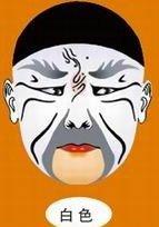 京剧脸谱颜色的秘密