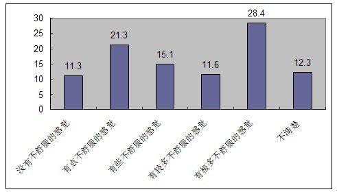 网上信息良莠不齐——72.7%未成年人遇不良信息