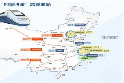 云南迎来高铁元年 谁是最大的受益者?