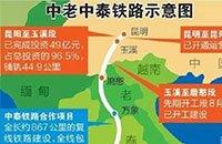 中泰铁路10月开工建设 昆明至曼谷往返票价约700元