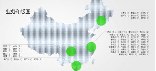 """千亿房企,匠""""新""""至城——中国房企16强,新城控股铸就中国城市新繁华!"""