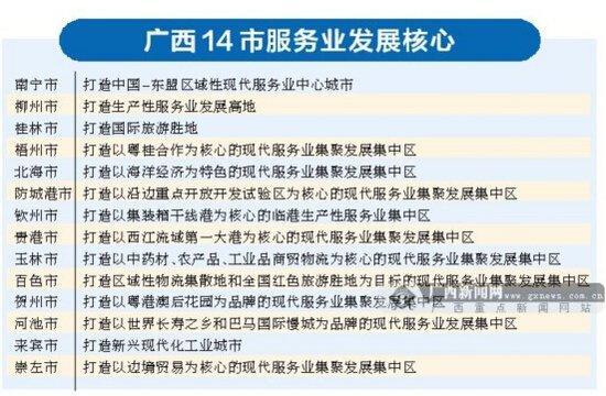 2020枣庄五区一市gdp_枣庄学院(2)