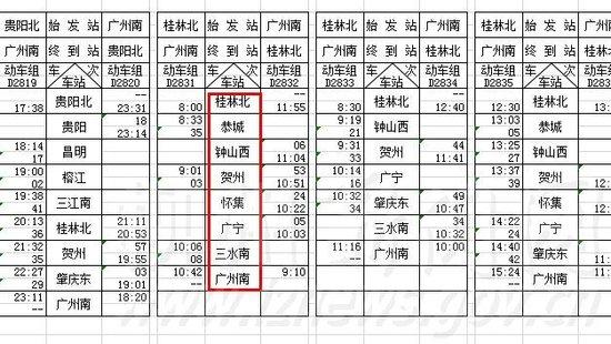 最新贵广高铁时刻表出炉 柳州到贵州约4个小时