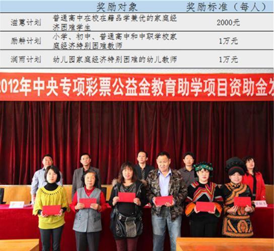中国体育彩票:与你息息相关的国家公益彩票