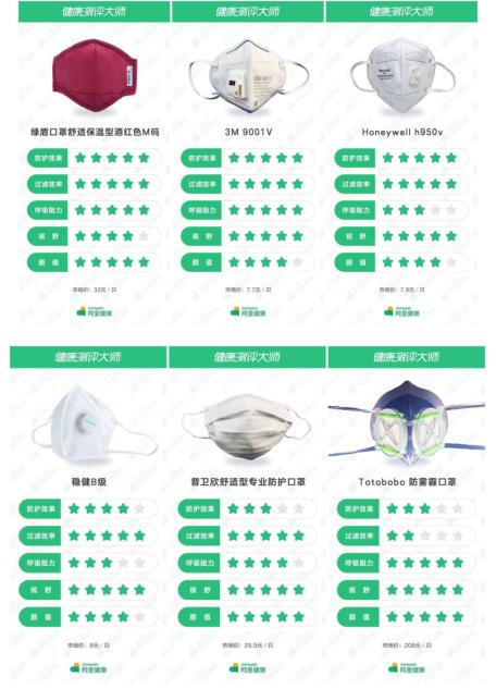 防霾口罩商品热卖,阿里健康评测