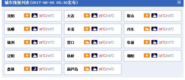 辽宁全省今晚迎降雨 明日气温骤降4-8℃