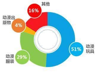 内容产业六大领域趋势、变现、商业模式全解析