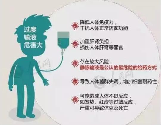[大辽哥说]辽宁三级以上医院取消门诊输液!