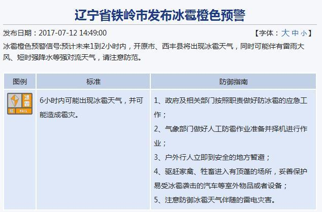 辽宁省铁岭市发布冰雹橙色预警