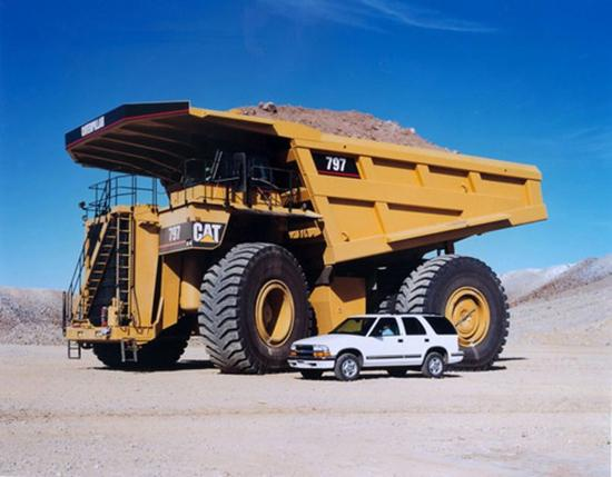 世界上最大的车