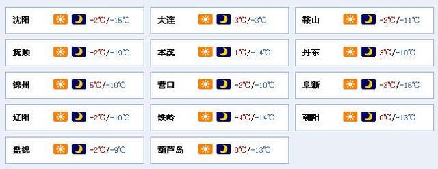 冷空气来袭 今日辽宁最低温-19℃
