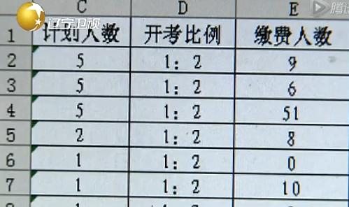 辽宁省公务员报考最后一天