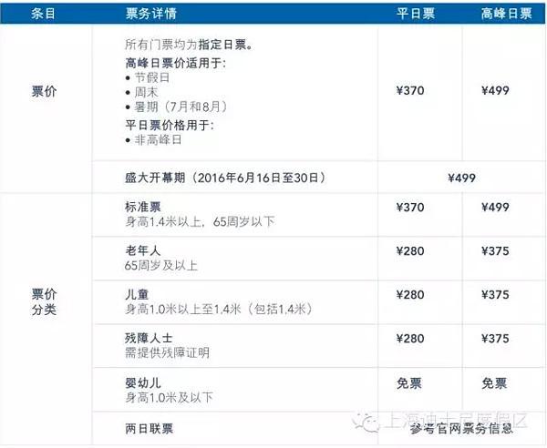 上海迪士尼购票攻略及各种常见问题