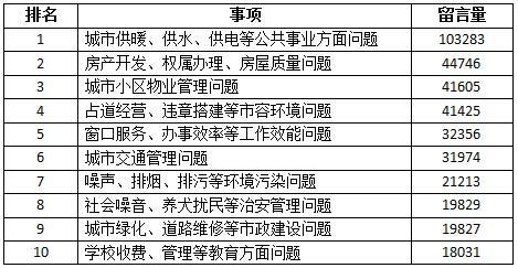民心网成立11年 大数据打造辽宁社情民意晴雨