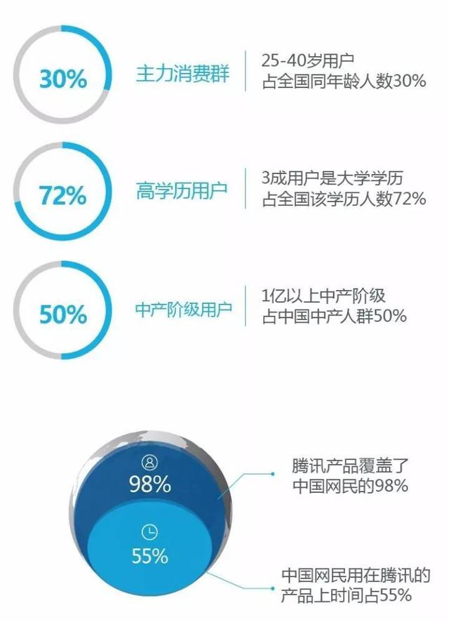 """腾讯汇赢发现你的品牌,2018赋予""""辽宁旅游""""新生力"""
