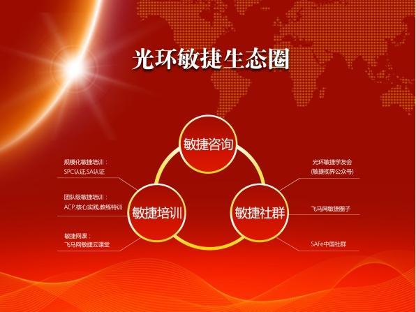光环中国敏捷千人论坛 掀起国内新一轮敏捷浪潮